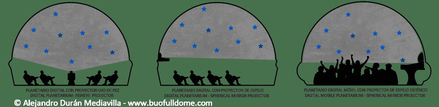 PLANETARIO DIGITAL ASTRONOMIA PROGRAMA PELICULAS INFANTIL